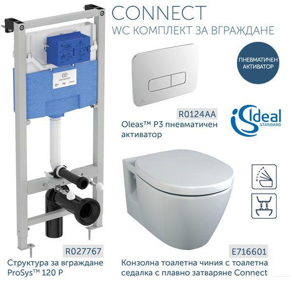Снимка на CONNECT WC комплект за вграждане (R027767+Е716601+R0124AA)